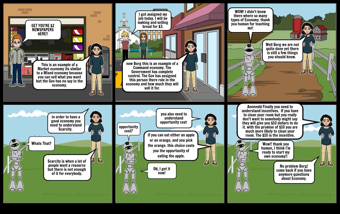 Econ comic strip project