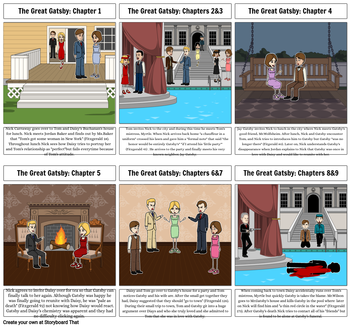 the great gatsby storyboard