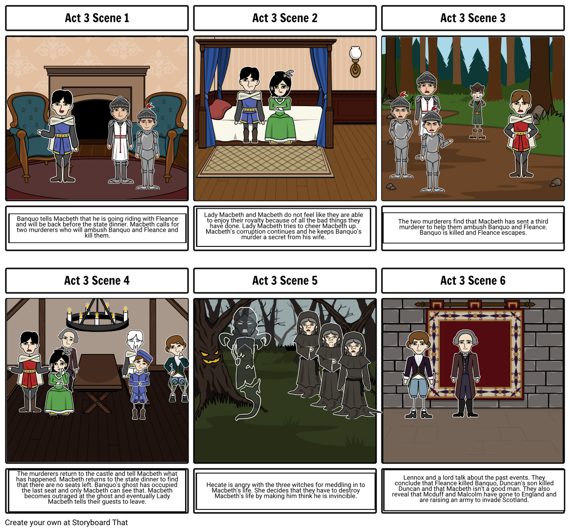 Macbeth Act 3 Storyboard By Aafed3bd Sparknote Scene 4 6