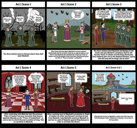Macbeth storyboard