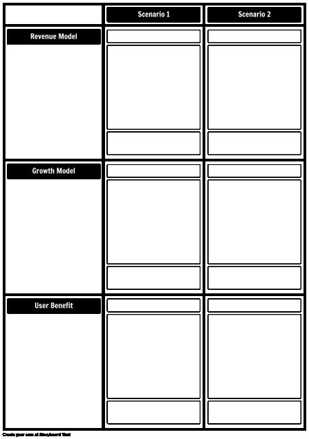 Business Model Comparison Template