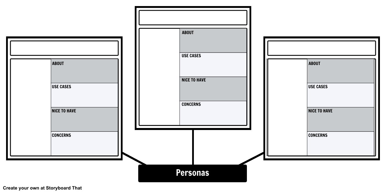 image relating to Printable Storyboard titled Printable Personality Template Storyboard as a result of aaron-sherman