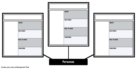 Printable Persona Template