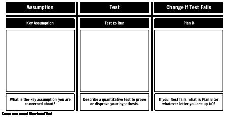 Product Development Assumption Tester
