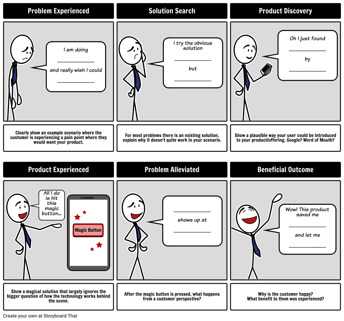 Product development template agile user stories for Agile storyboard template