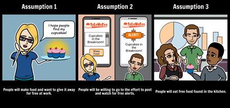 SoLoMoFoo Core Assumptions