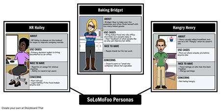 SoLoMoFoo Personas