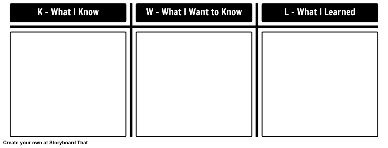 graphic relating to Printable Kwl Charts known as KWL Chart Template Image Organizer Templates KWHL Chart