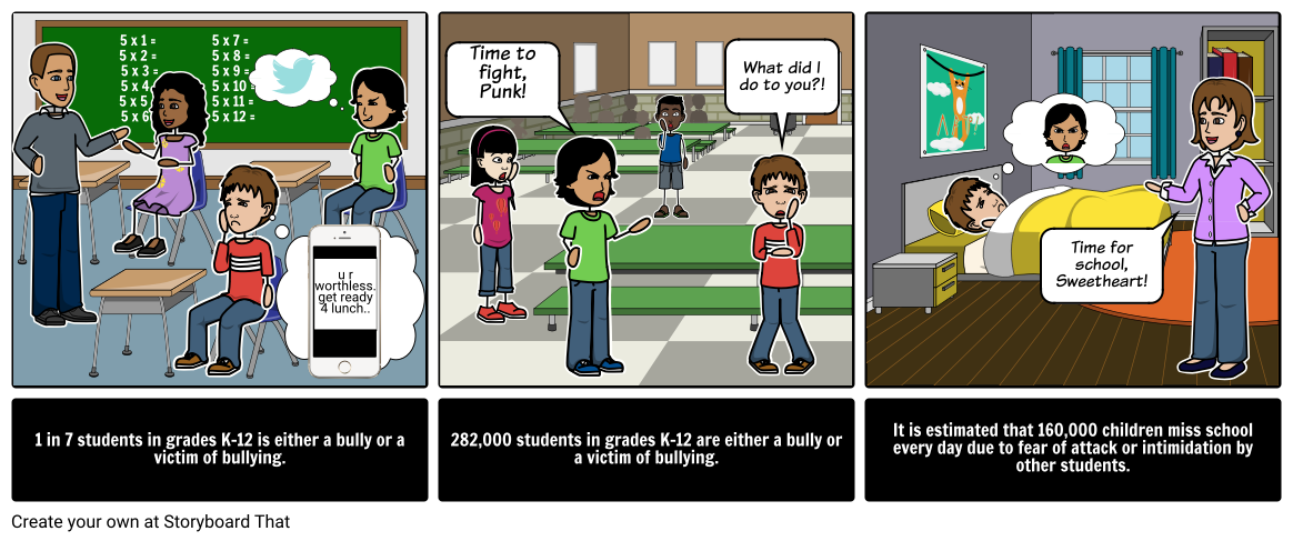 Types of Bullying | Bullying Prevention | Steps to Stop Bullying
