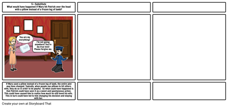 Storyboard S.C.A.M.P.E.R. Example