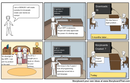 Launch of Storyboard That