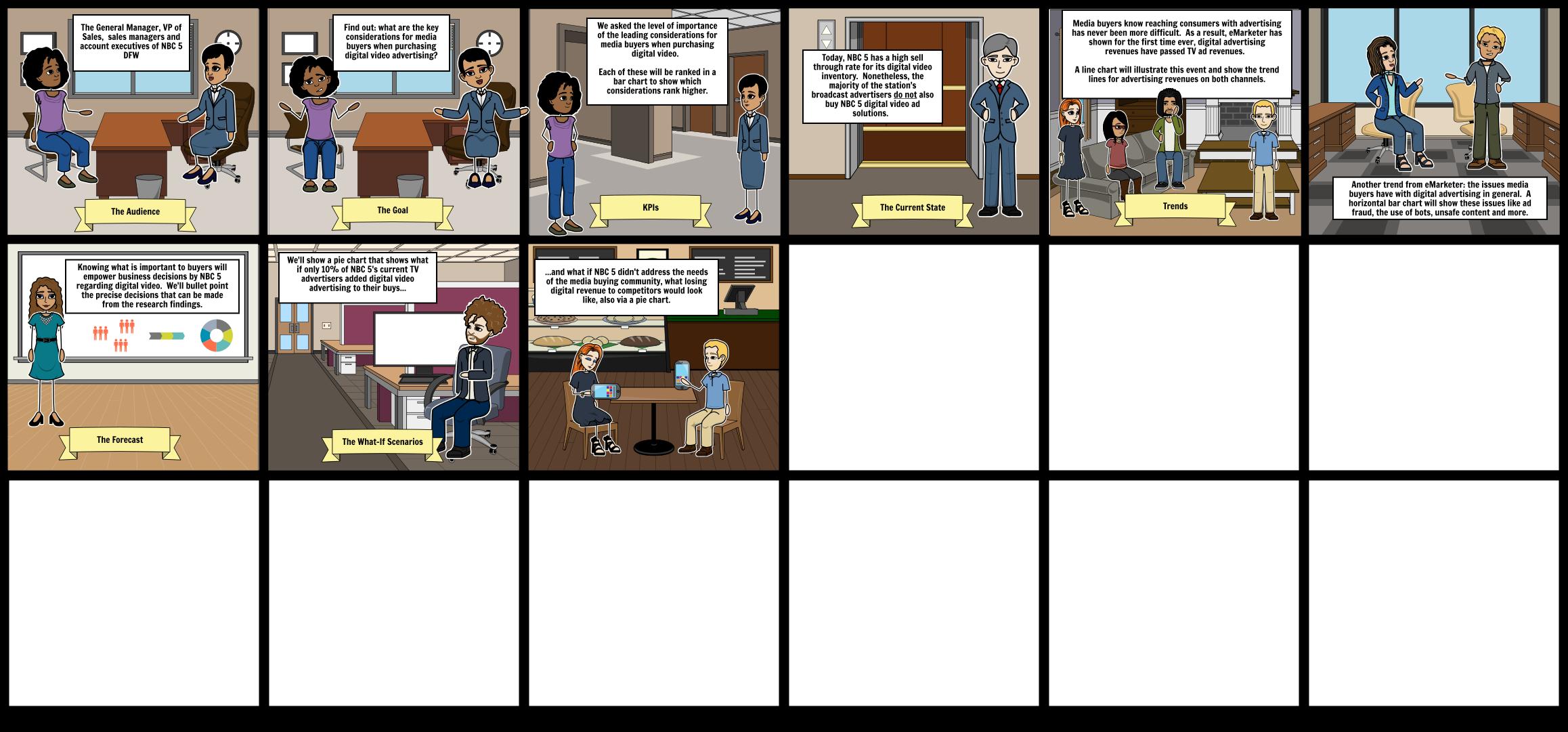 MBA 605N - Mktg Research Week 5 Storybook - Andrew Y.