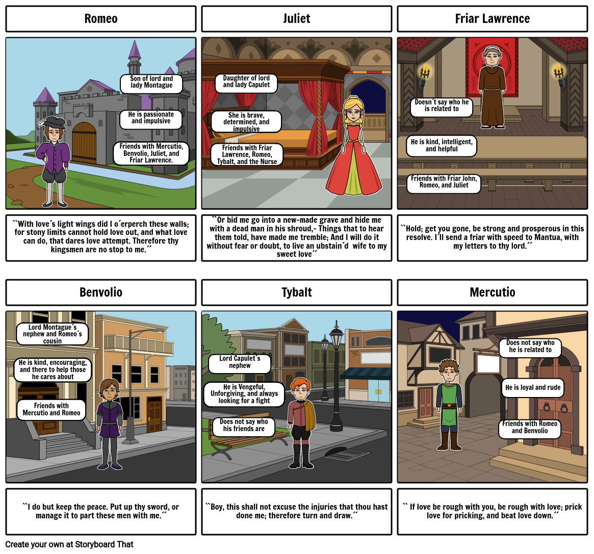 Romeo and Juliet Character storyboard