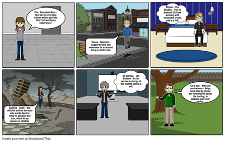 The Testing Storyboard