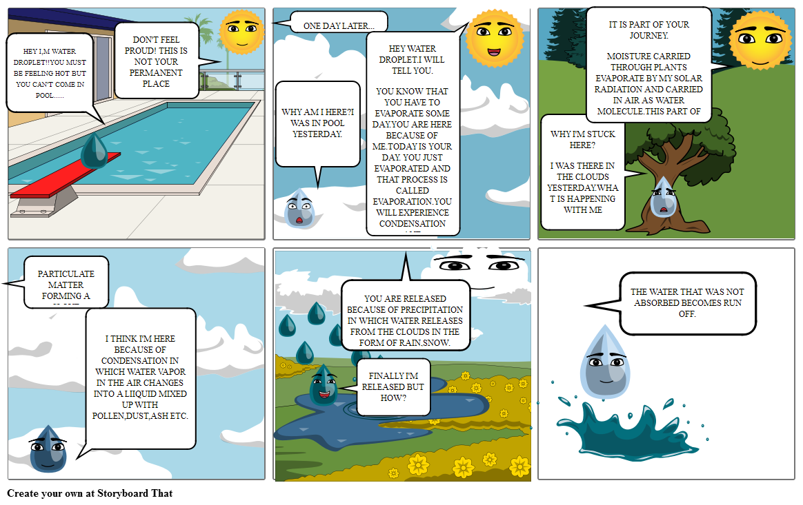 storyboard on water cycle