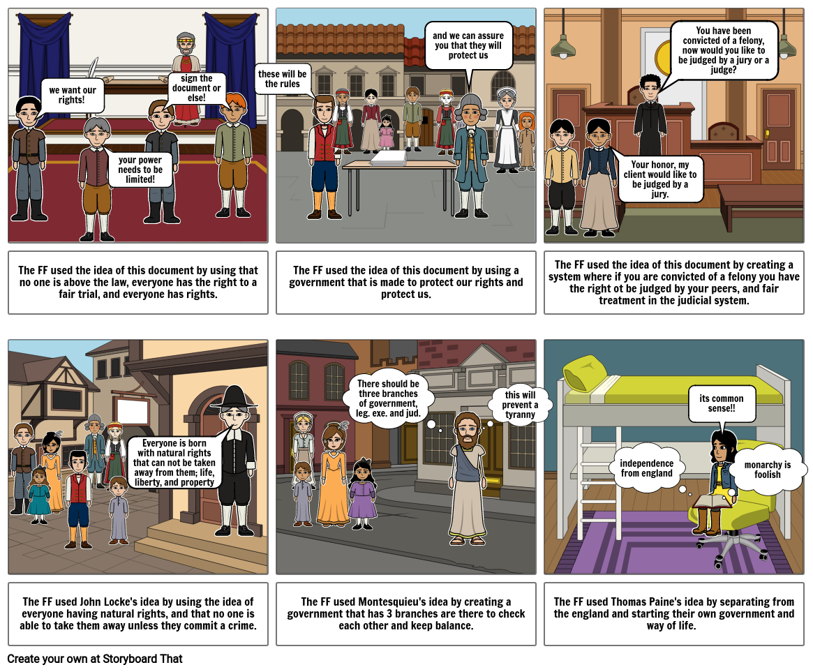 Influential People and Docs Storyboard
