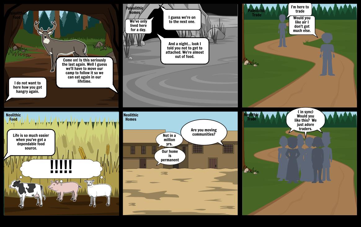 Neolithic vs. Paleolithic