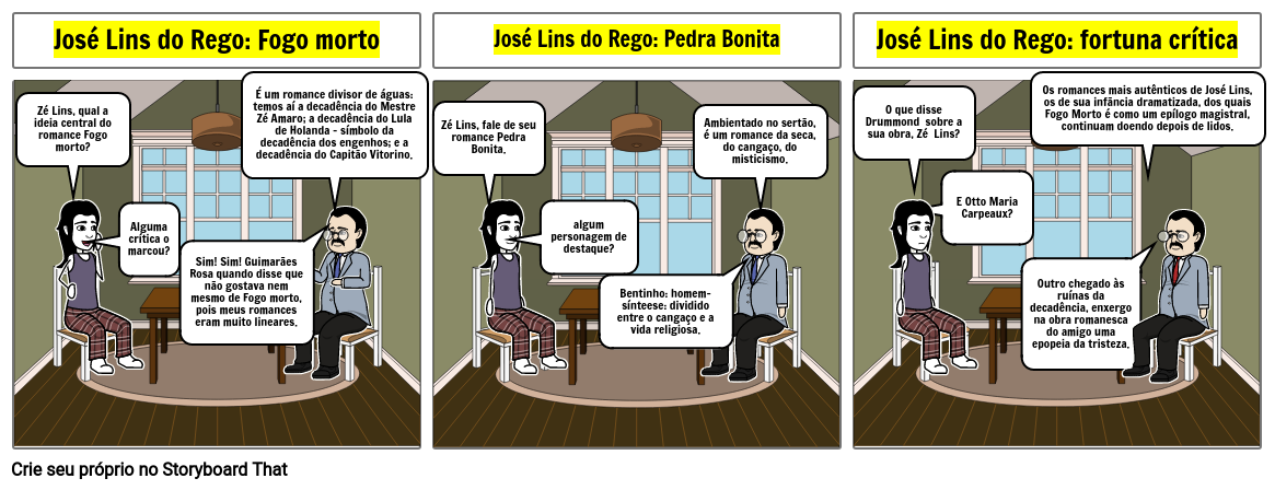 José Lins do Rego: fortuna crítica