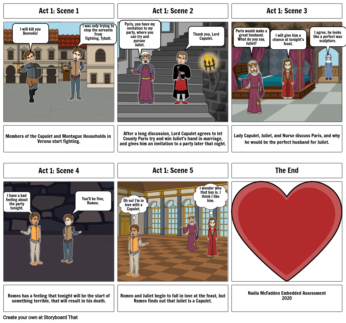 Romeo and Juliet Embedded Assessment