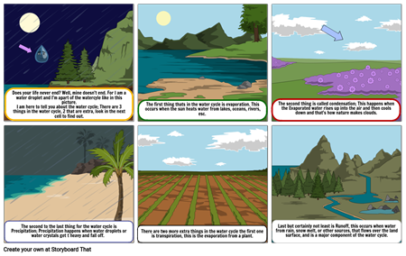 My life as a water cycle