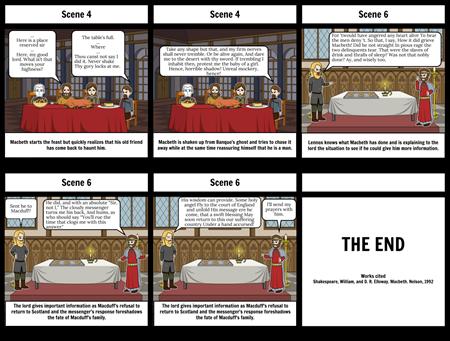 Macbeth Scene 3 (2)