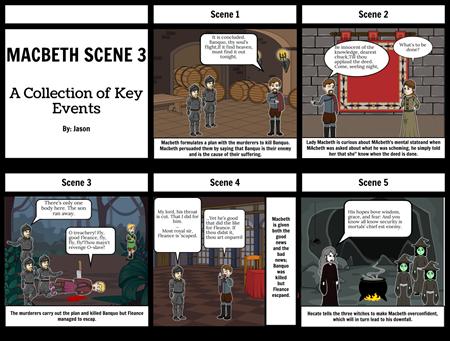 Macbeth Scene 3