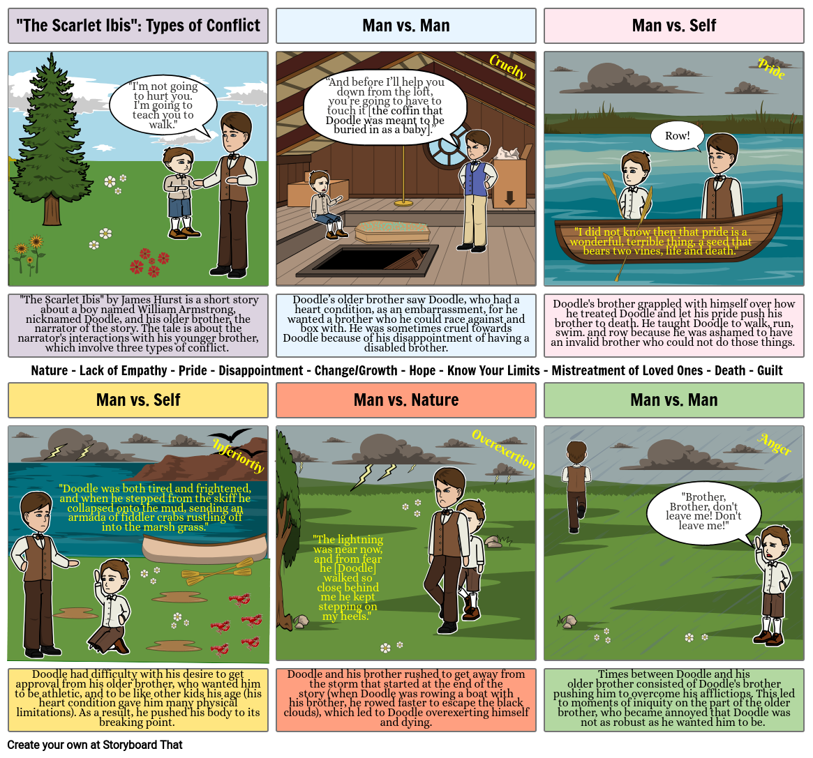 The Scarlet Ibis Types Of Conflict Storyboard