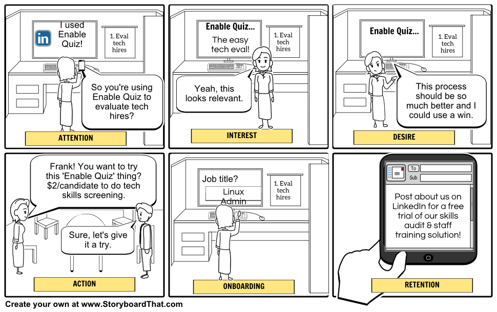 Customer Acquisition Storyboard- AIDA(OR) Example