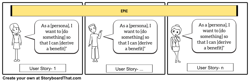 Storyboarding tutorial for As a user i want user story template