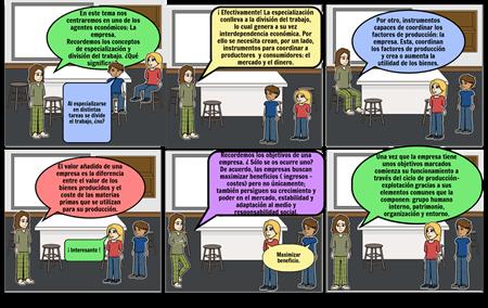 TEMA 4 : LA EMPRESA Y SUS FUNCIONES