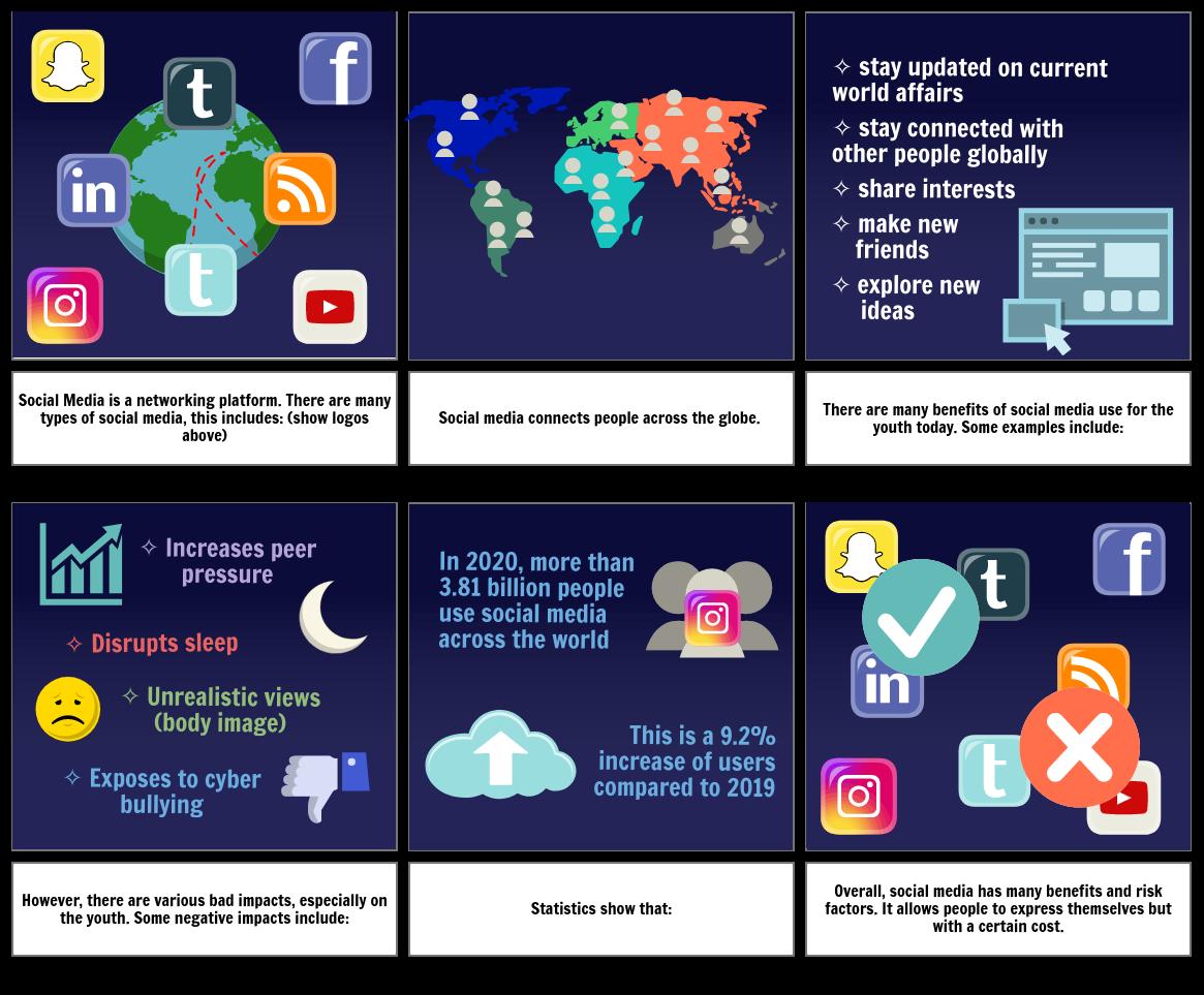 Social Media Story-board