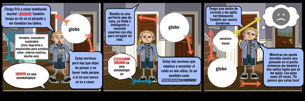 Tira cómica escena II pedido de mano Amanda Elizondo Masís 8-1