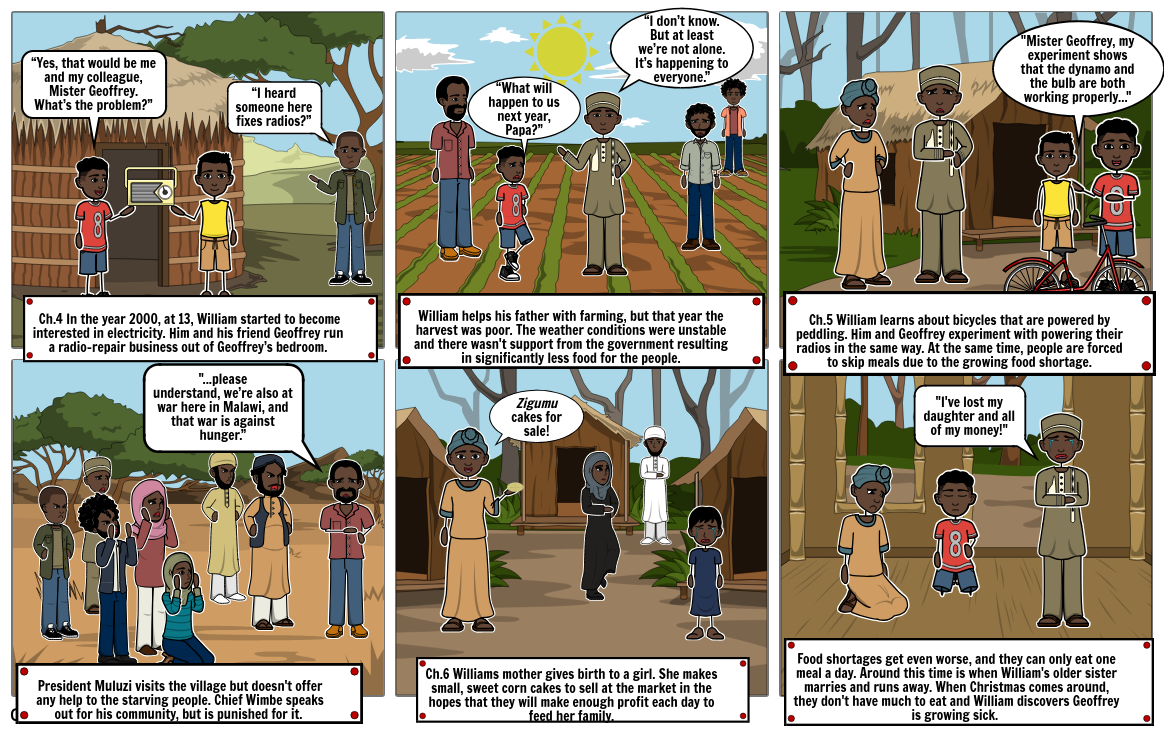 Boy Who Harnessed The Wind Ch.4-6 Storyboard