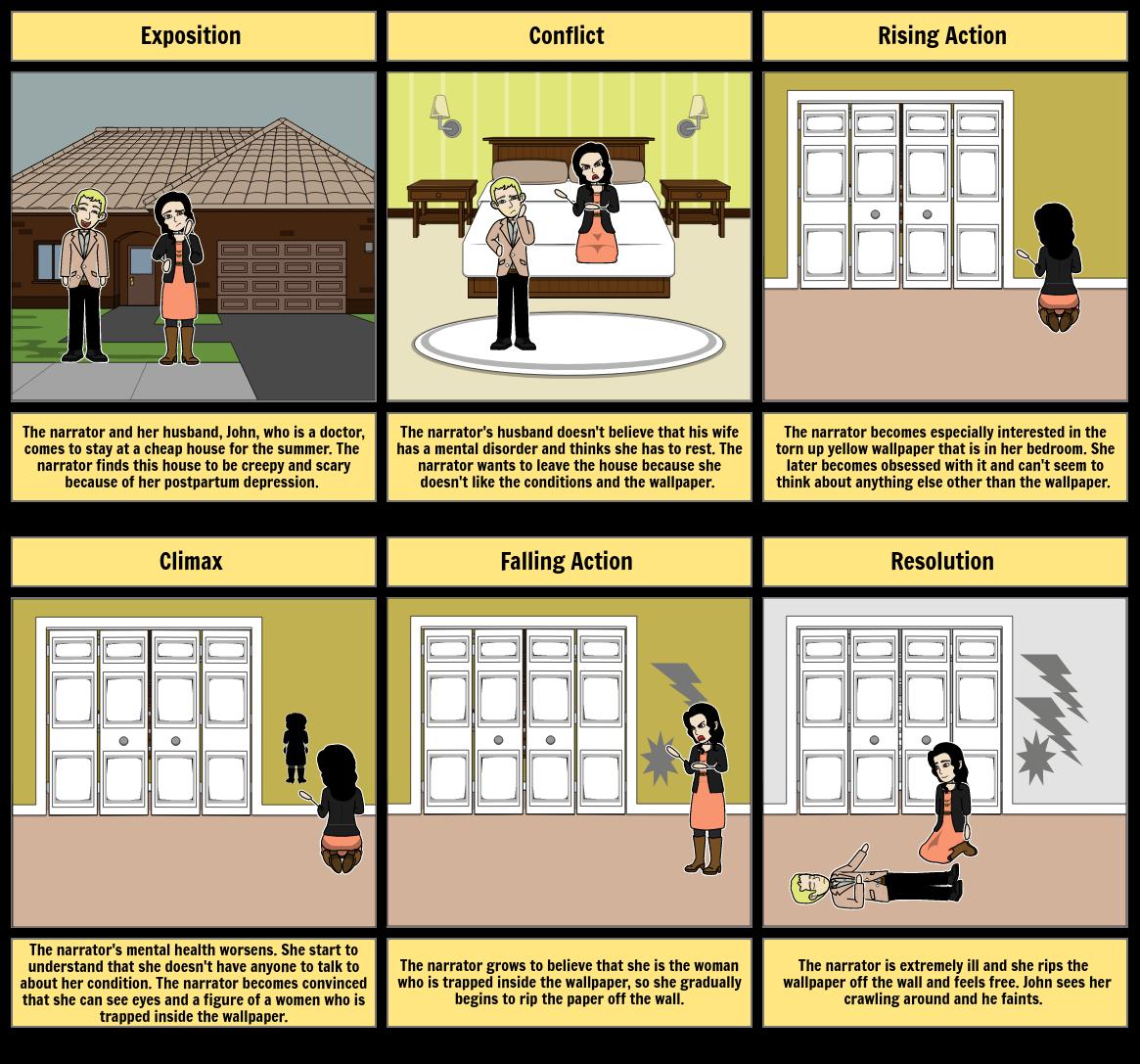The Yellow Wallpaper Storyboard.