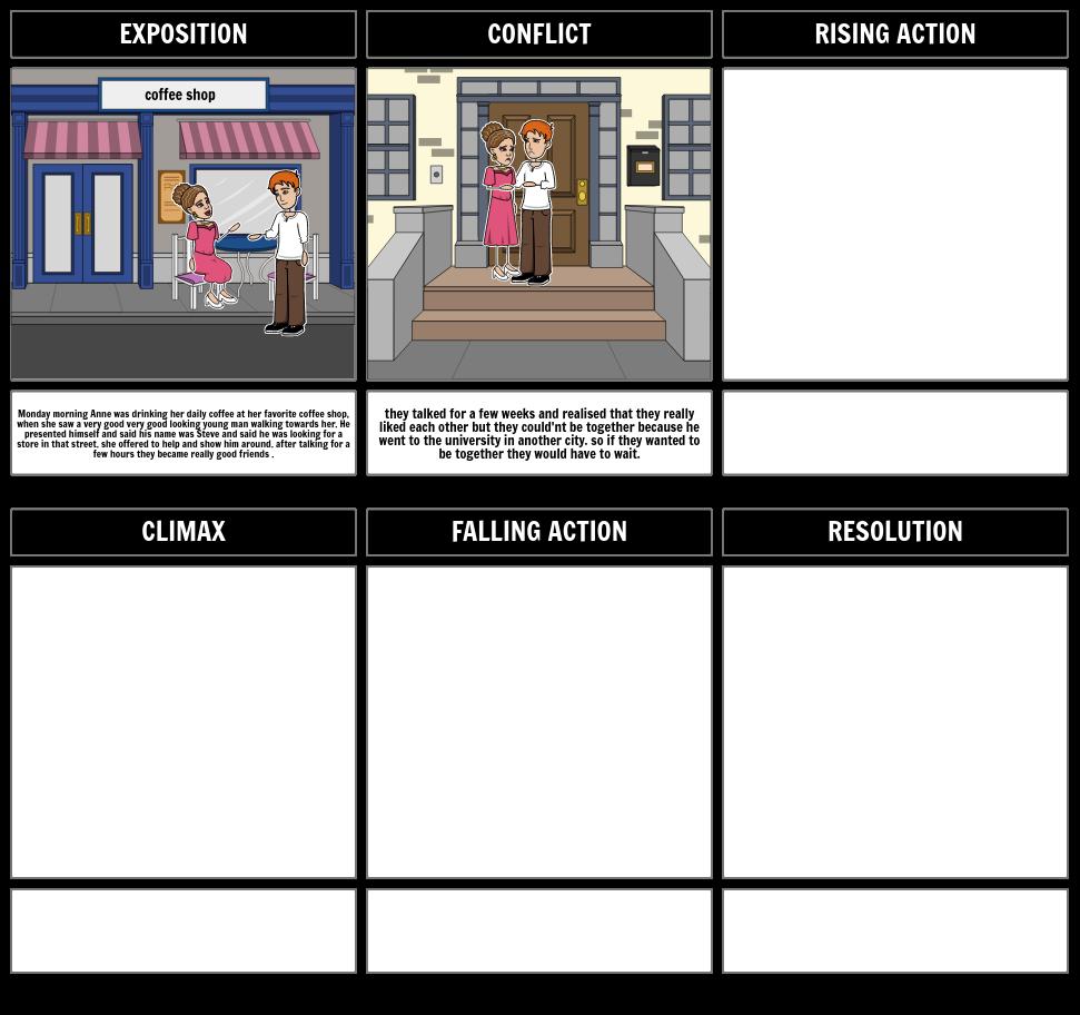 Plot Diagram and  Narrative Arc