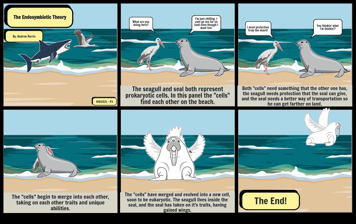 The Endosymbiotic Theory