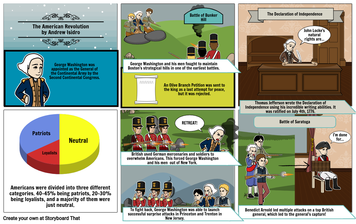 Story Board That History Project