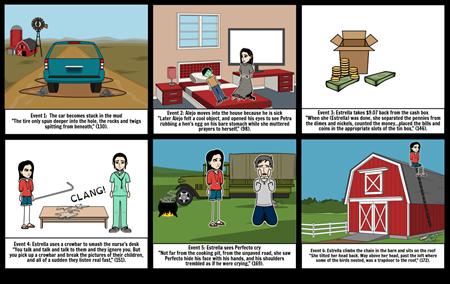 UTFOJ Part Two Storyboard