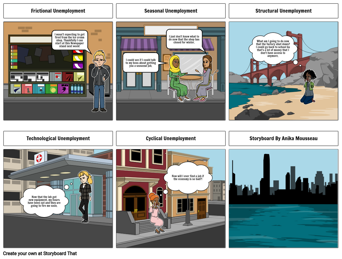 Unemployment Storyboard Storyboard by anikahayze