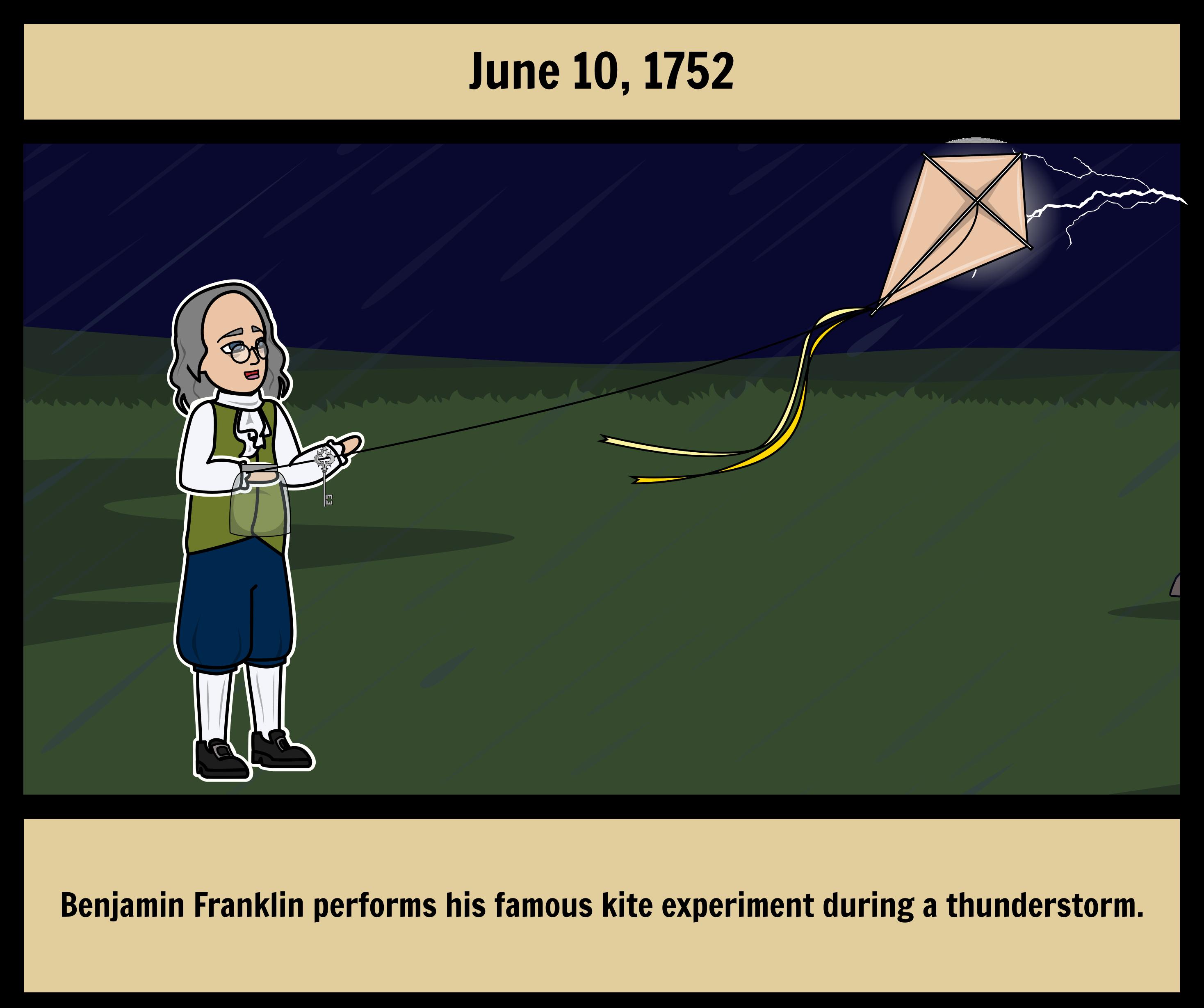 Benjamin Franklin Flies Kite