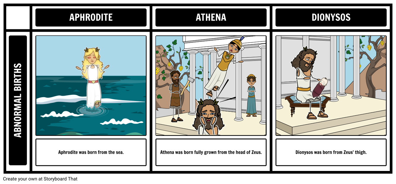 Greek Gods and Goddesses | The 12 Olympians | Gods of Olympus