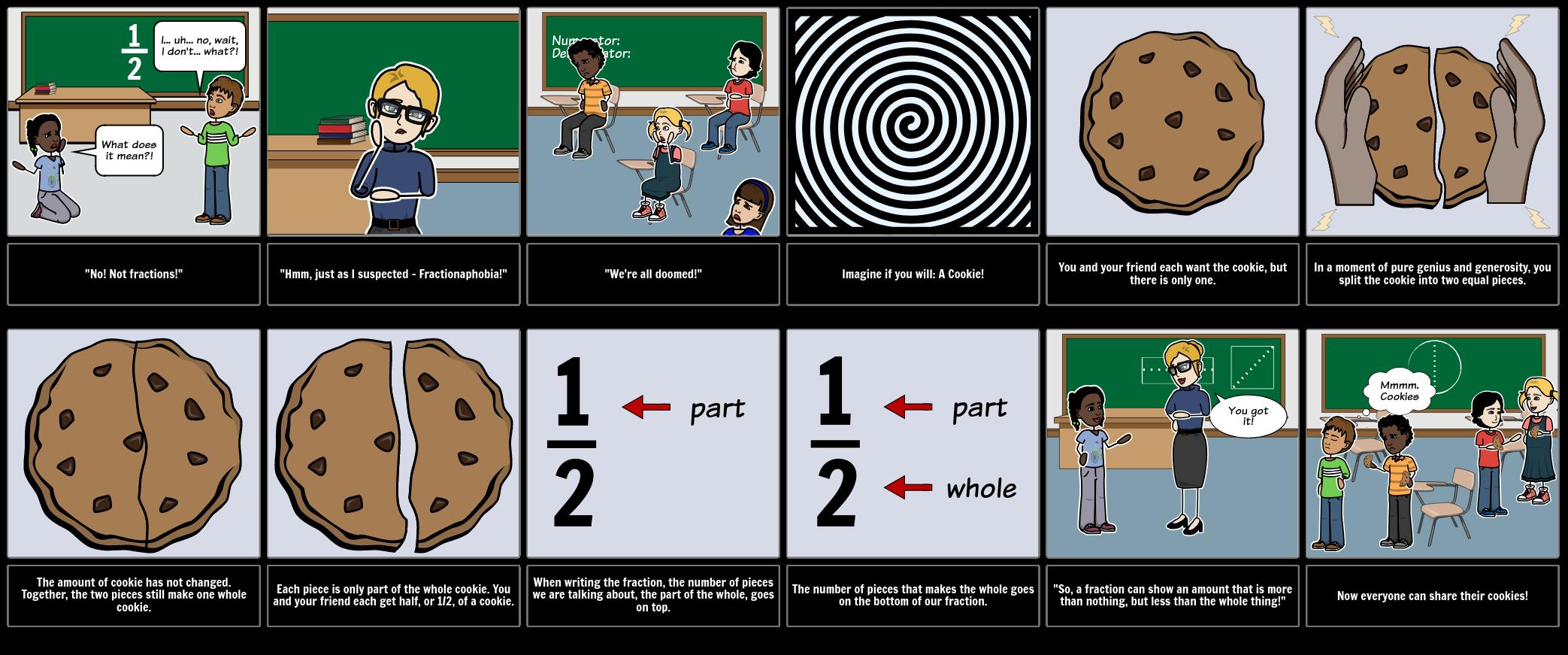 Einführung in Fraktionen | Graphic Organizers for Math