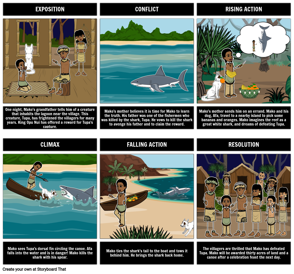 Ghost Of The Lagoon By Armstrong Sperry Lesson Plans