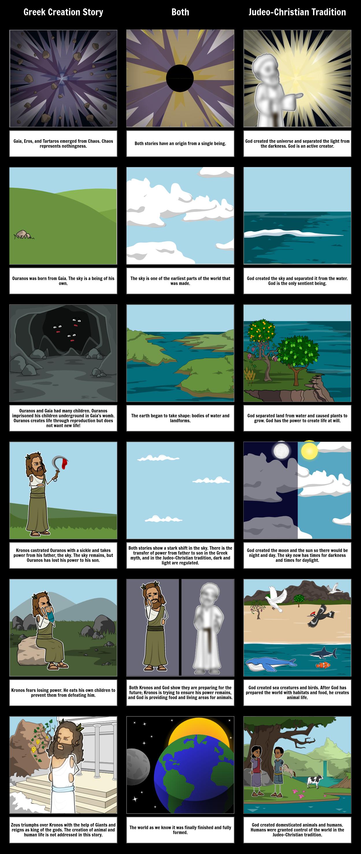 Greek Mythology Creation Comparison Storyboard