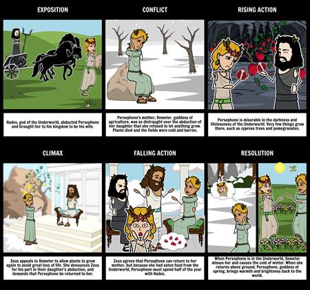 Hades and Persephone Summary