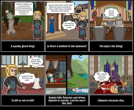 Hamlet in a Short Parody