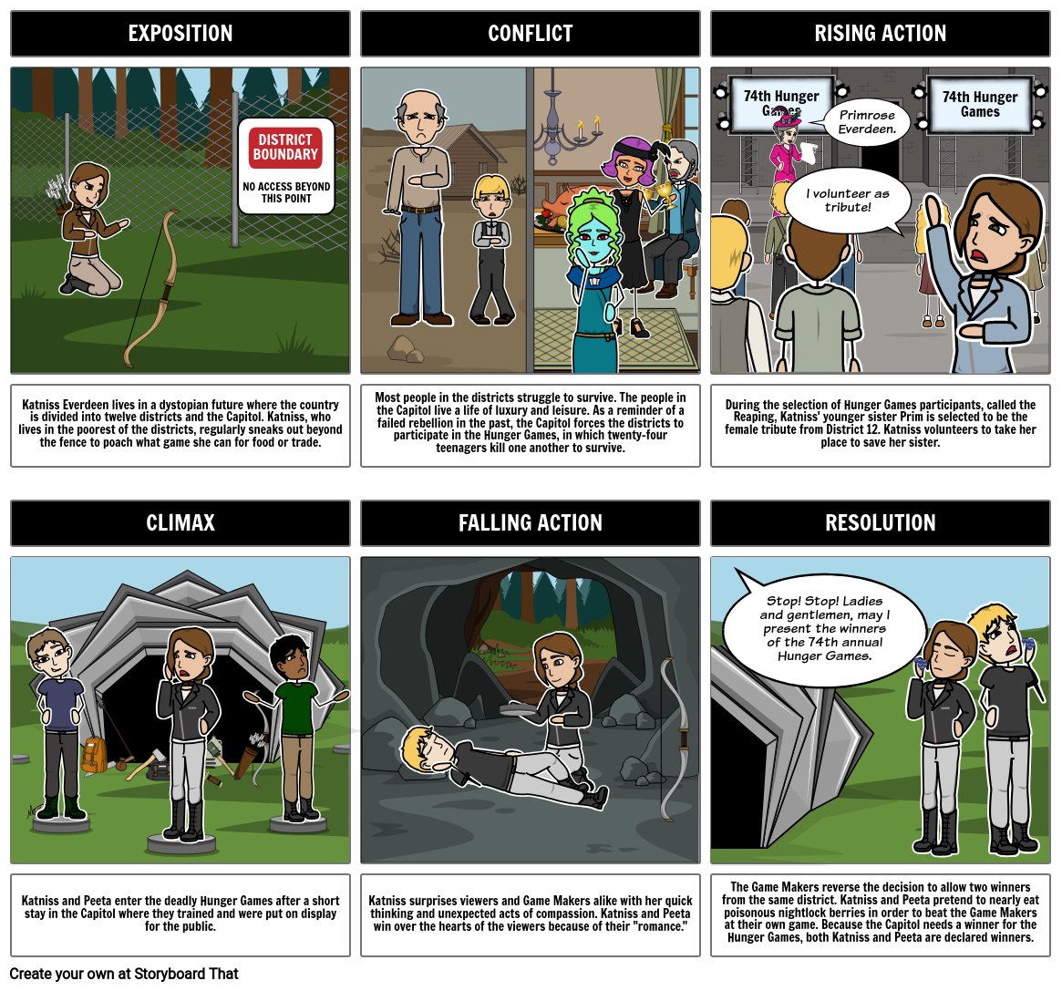 the hunger games summary characters theme activities
