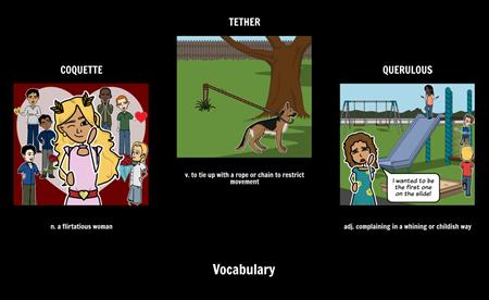 Legend of Sleepy Hollow Vocabulary