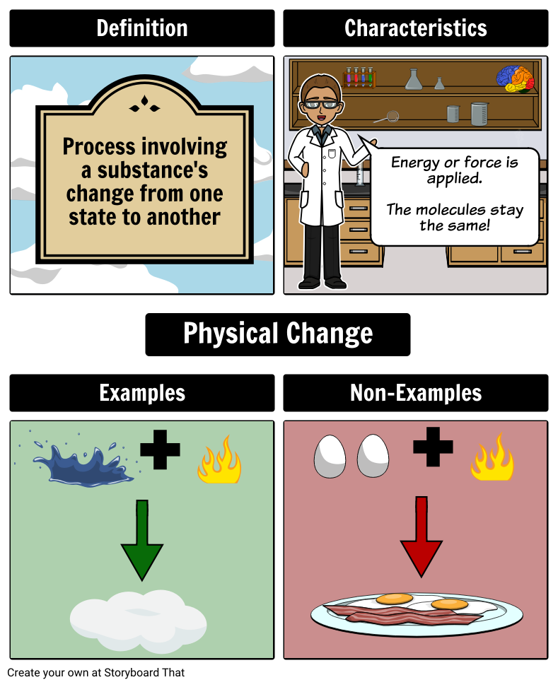 Physical Change Frayer Model