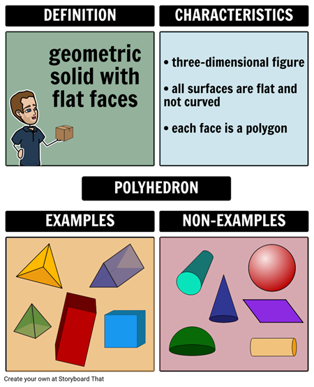 Geometric Solids - Polyhedra